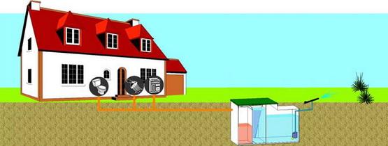 Отстойник в системе канализации загородного коттеджа