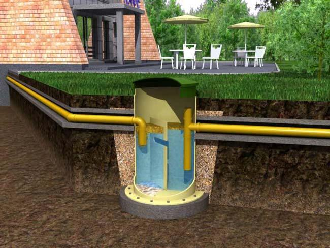 Жироуловитель в системе канализации кафе