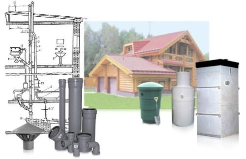 Что может понадобиться для канализационной системы загородного дома