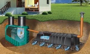 Как установить септик в загородном доме?