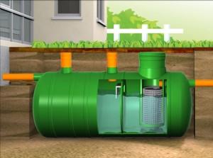 Как выбрать и применять системы очистки сточных вод