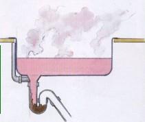 Стоки после кухни часто засоряют канализацию