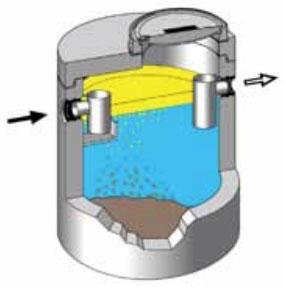 извлечение из сточных вод жира