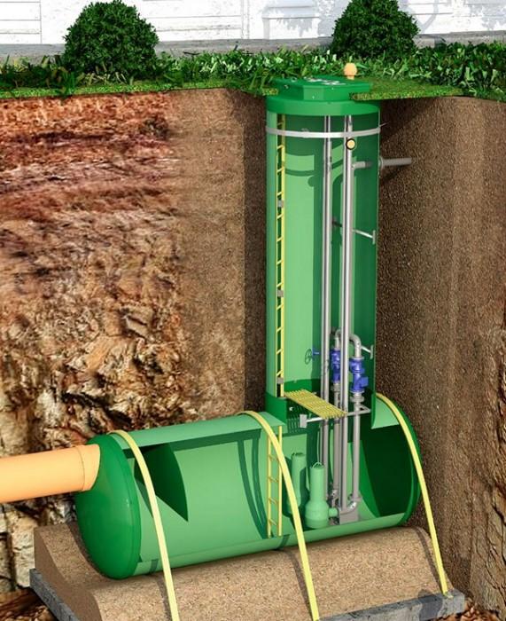 Как работает канализационная насосная станция