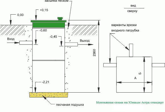 Монтажная схема Юнилос Астра