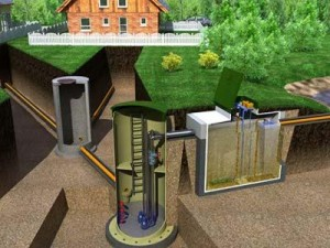 Мини КНС – канализационные насосные станции для частного дома, дачи