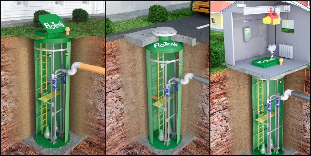 Канализационная насосная станция мини - для дома