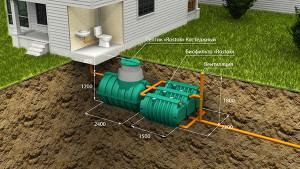 Автономная канализация Коттеджная Оптима. Параллельное подключение