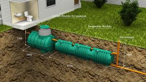 Автономная канализация Коттеджная Оптима. Последовательное подключение