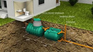 Автономная канализация Загородная Оптима. Параллельное подключение